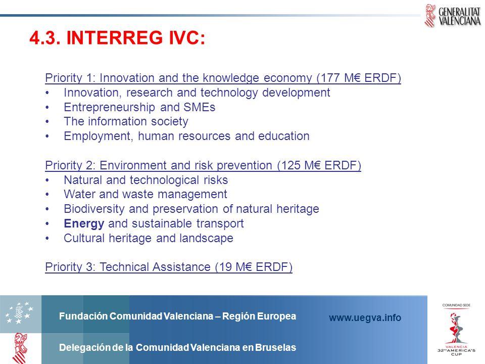 Fundación Comunidad Valenciana – Región Europea Delegación de la Comunidad Valenciana en Bruselas www.uegva.info 4.3. INTERREG IVC: Priority 1: Innova