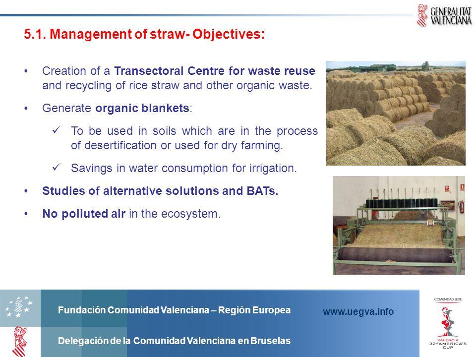 Fundación Comunidad Valenciana – Región Europea Delegación de la Comunidad Valenciana en Bruselas www.uegva.info 5.1. Management of straw- Objectives: