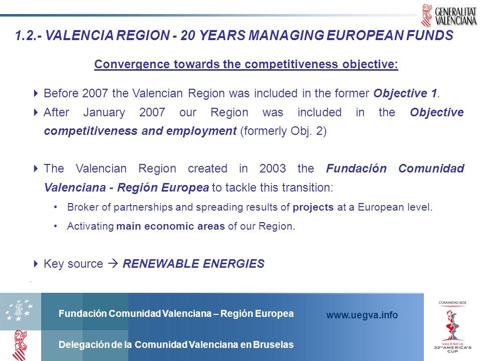 Fundación Comunidad Valenciana – Región Europea Delegación de la Comunidad Valenciana en Bruselas www.uegva.info 1.2.- VALENCIA REGION - 20 YEARS MANA