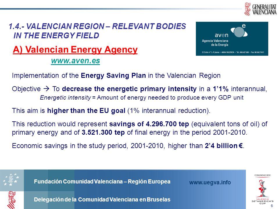 Fundación Comunidad Valenciana – Región Europea Delegación de la Comunidad Valenciana en Bruselas www.uegva.info www.aven.es A) Valencian Energy Agenc