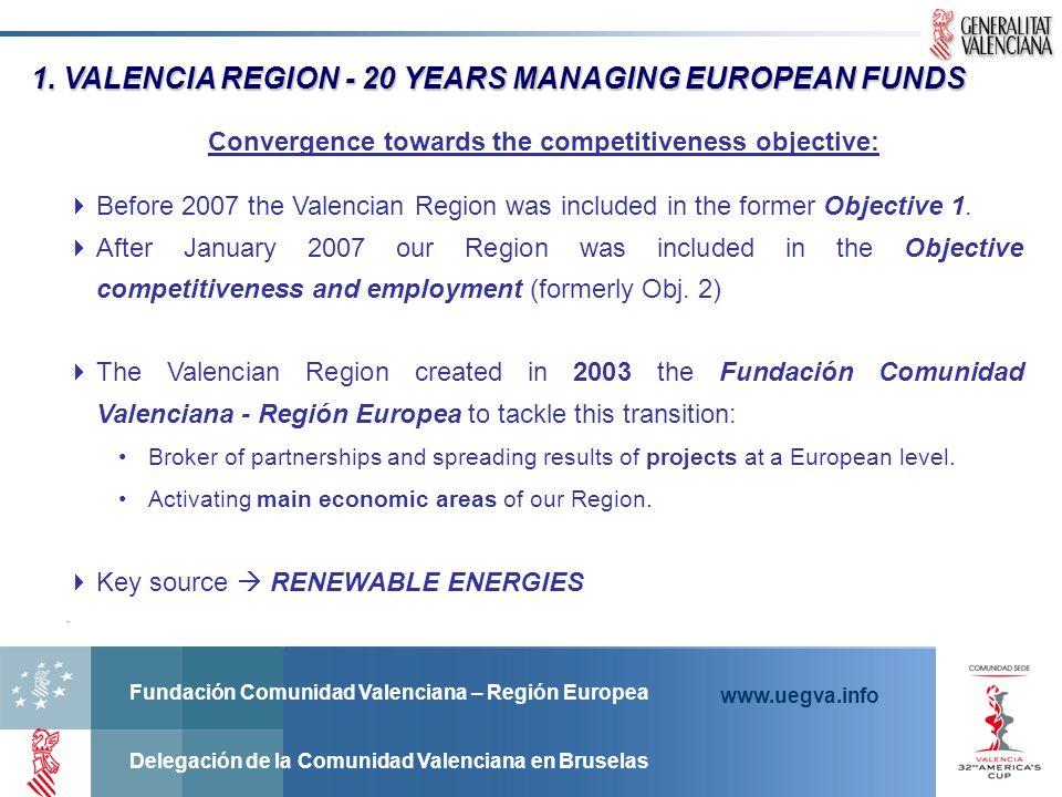 Fundación Comunidad Valenciana – Región Europea Delegación de la Comunidad Valenciana en Bruselas www.uegva.info 1. VALENCIA REGION - 20 YEARS MANAGIN