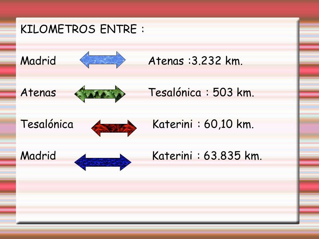 KILOMETROS ENTRE : Madrid Atenas :3.232 km. Atenas Tesalónica : 503 km. Tesalónica Katerini : 60,10 km. Madrid Katerini : 63.835 km.