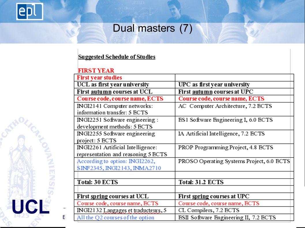 EPL Ecole polytechnique de Louvain Advisory Board du 10 janvier 2008 - 16 UCL Dual masters (7)