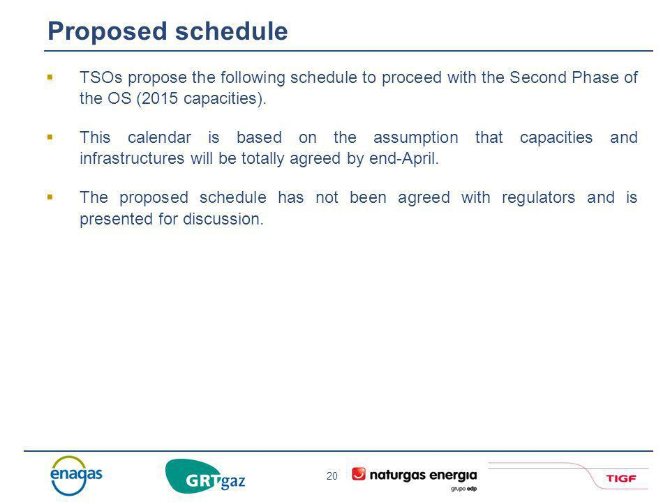 20 Proposed schedule TSOs propose the following schedule to proceed with the Second Phase of the OS (2015 capacities). This calendar is based on the a