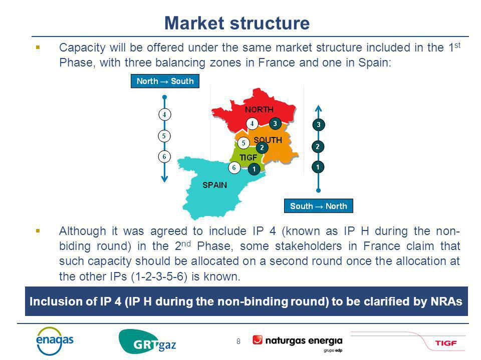 8 Market structure Capacity will be offered under the same market structure included in the 1 st Phase, with three balancing zones in France and one i