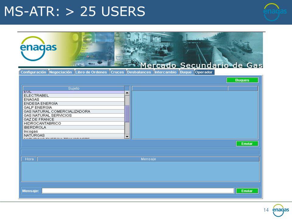 14 MS-ATR: > 25 USERS