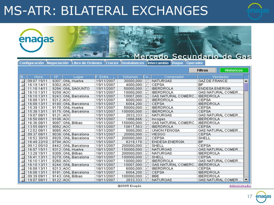 17 MS-ATR: BILATERAL EXCHANGES