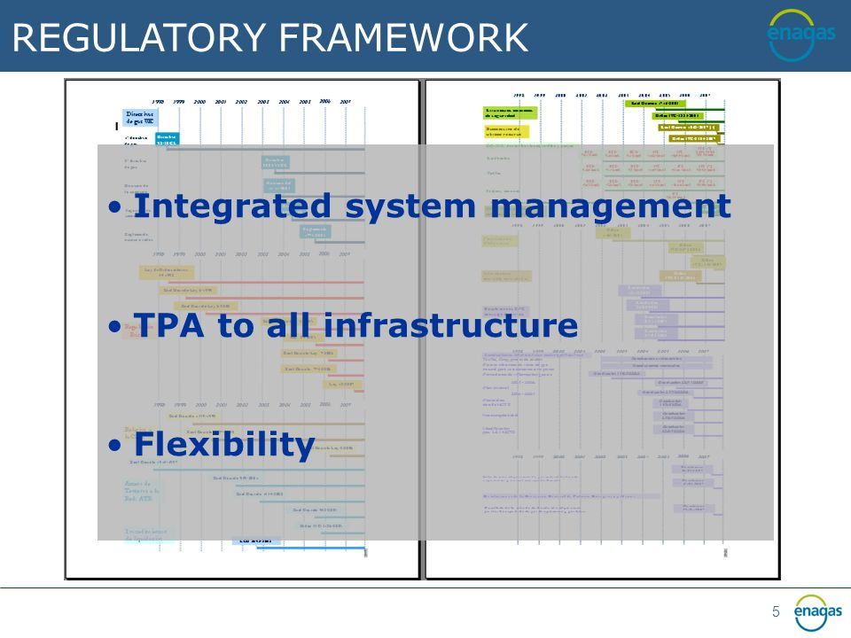 5 REGULATORY FRAMEWORK Integrated system management TPA to all infrastructure Flexibility
