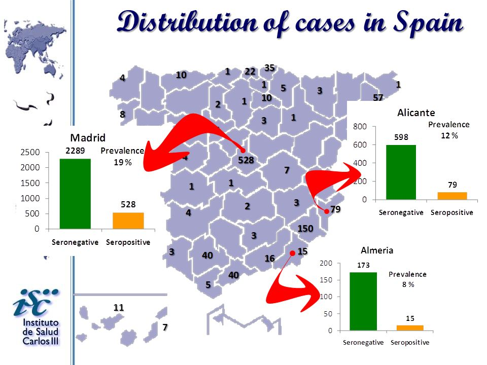 Distribution of cases in Spain