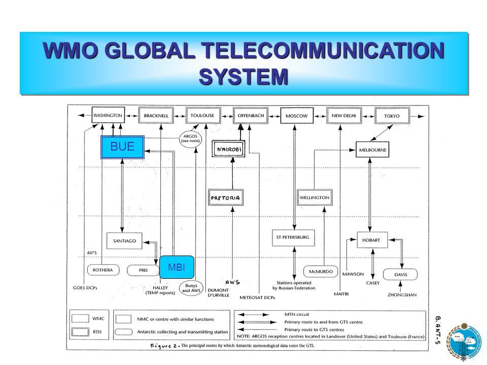 Name of Station Call SignFrequences (KHz or MHz) Type of transmission Transmission time (UTC) Observations Centro Meteorológico Antártico Marambio (Período desde el 15 de octubre al 14 de abril) LUU – (SAWB) 4807.0 10870.0 J2B00.20 C.