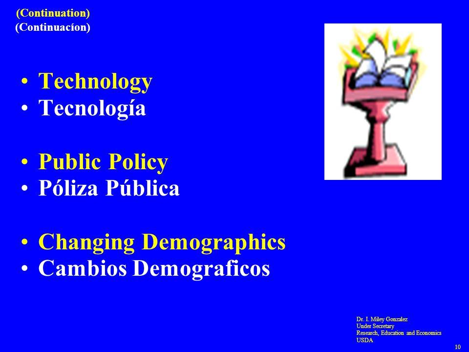 (Continuation) (Continuacíon) Technology Tecnología Public Policy Póliza Pública Changing Demographics Cambios Demograficos Dr. I. Miley Gonzalez Unde