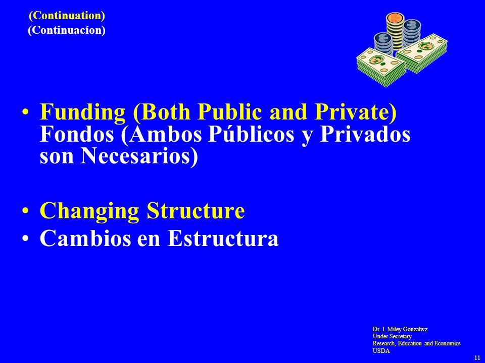 (Continuation) (Continuacíon) Funding (Both Public and Private) Fondos (Ambos Públicos y Privados son Necesarios) Changing Structure Cambios en Estructura Dr.