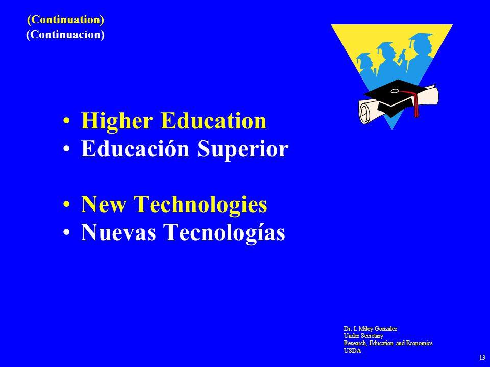 (Continuation) (Continuacíon) Higher Education Educación Superior New Technologies Nuevas Tecnologías Dr. I. Miley Gonzalez Under Secretary Research,
