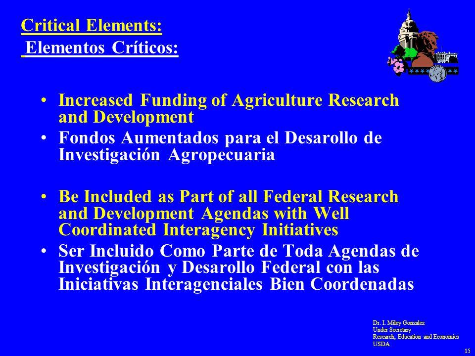 Critical Elements: Elementos Críticos: Increased Funding of Agriculture Research and Development Fondos Aumentados para el Desarollo de Investigación