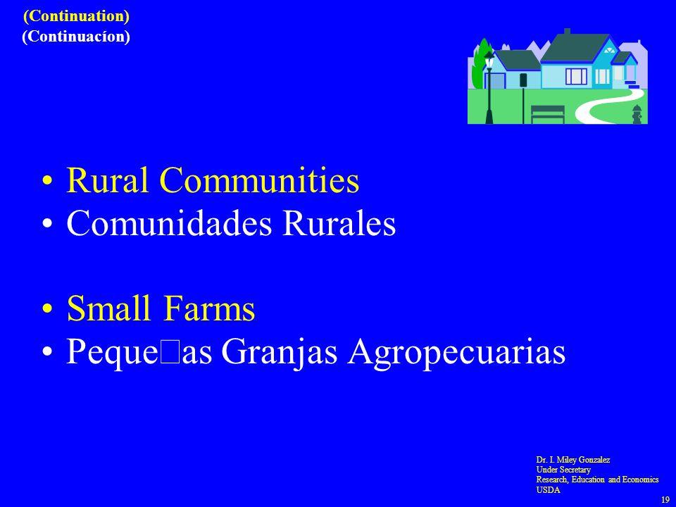 (Continuation) (Continuacíon) Rural Communities Comunidades Rurales Small Farms Peque Á as Granjas Agropecuarias Dr. I. Miley Gonzalez Under Secretary