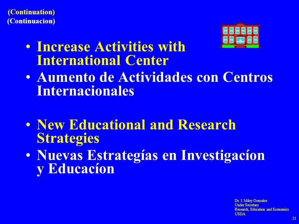 (Continuation) (Continuacíon) Increase Activities with International Center Aumento de Actividades con Centros Internacionales New Educational and Research Strategies Nuevas Estrategías en Investigacíon y Educacíon Dr.