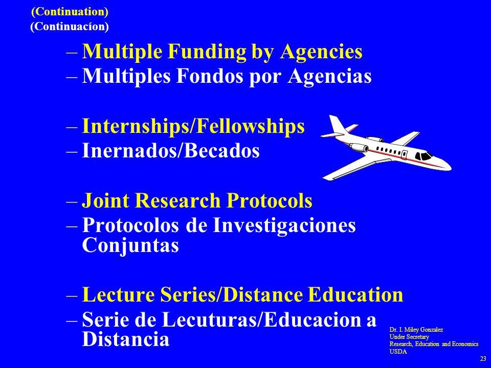(Continuation) (Continuacíon) –Multiple Funding by Agencies –Multiples Fondos por Agencias –Internships/Fellowships –Inernados/Becados –Joint Research