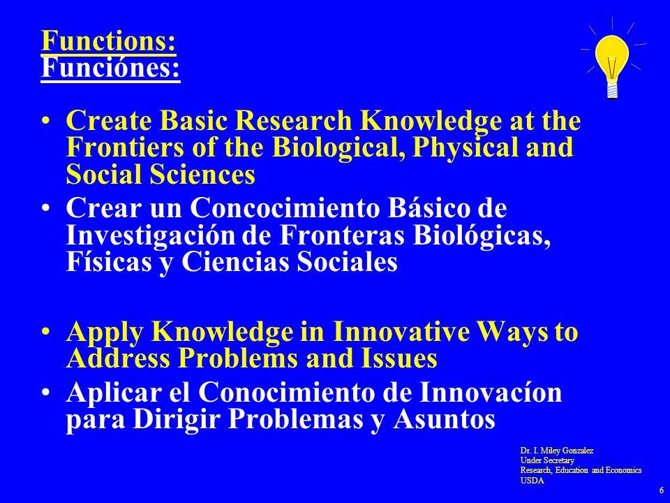 Create Basic Research Knowledge at the Frontiers of the Biological, Physical and Social Sciences Crear un Concocimiento Básico de Investigación de Fro