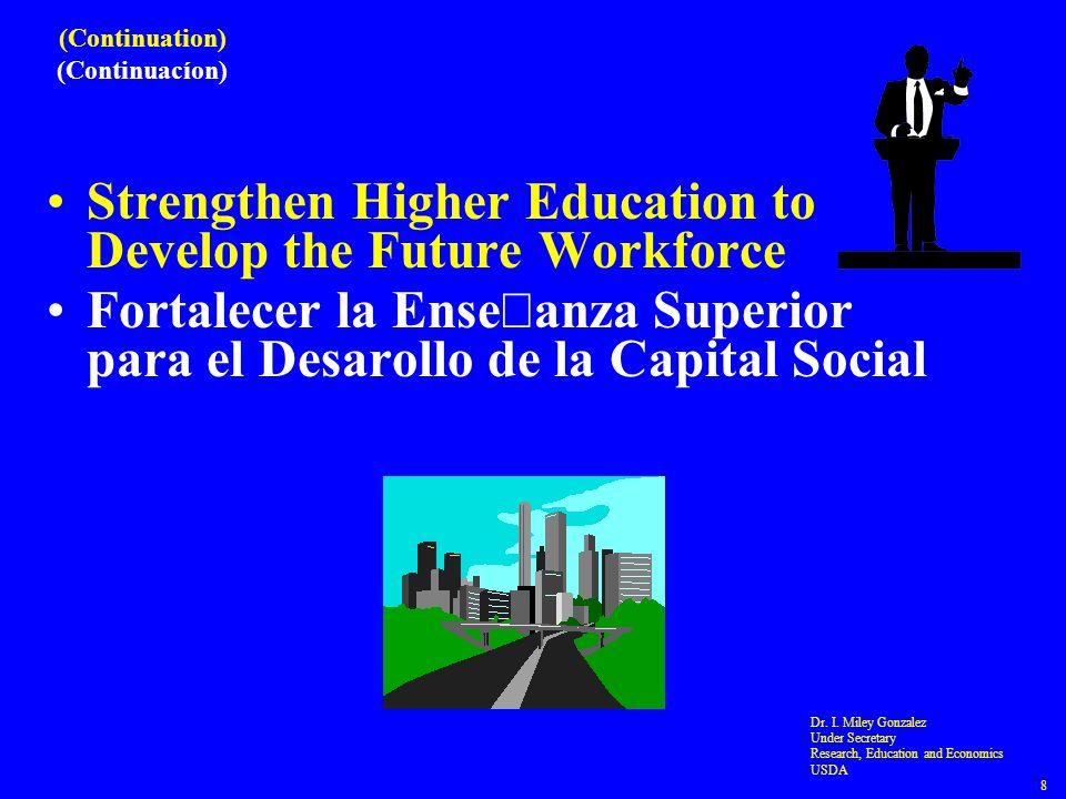 (Continuation) (Continuacíon) Strengthen Higher Education to Develop the Future Workforce Fortalecer la Ense Á anza Superior para el Desarollo de la Capital Social Dr.
