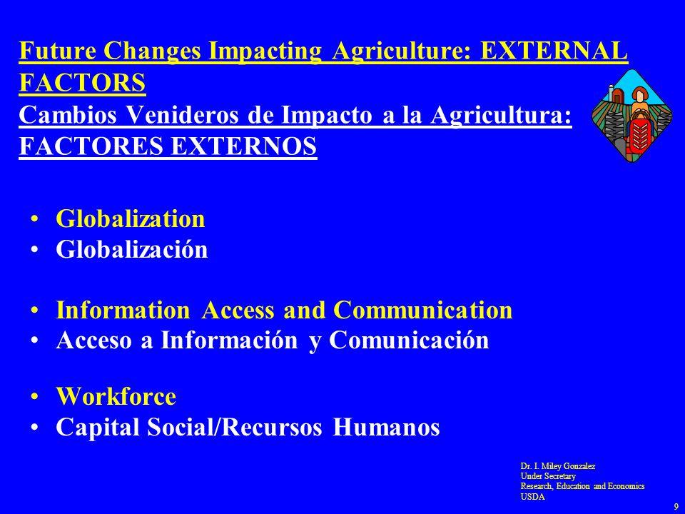 Future Changes Impacting Agriculture: EXTERNAL FACTORS Cambios Venideros de Impacto a la Agricultura: FACTORES EXTERNOS Globalization Globalización In
