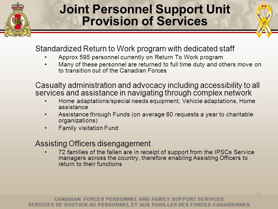 CANADIAN FORCES PERSONNEL AND FAMILY SUPPORT SERVICES SERVICES DE SOUTIEN AU PERSONNEL ET AUX FAMILLES DES FORCES CANADIENNES 10 Joint Personnel Suppo