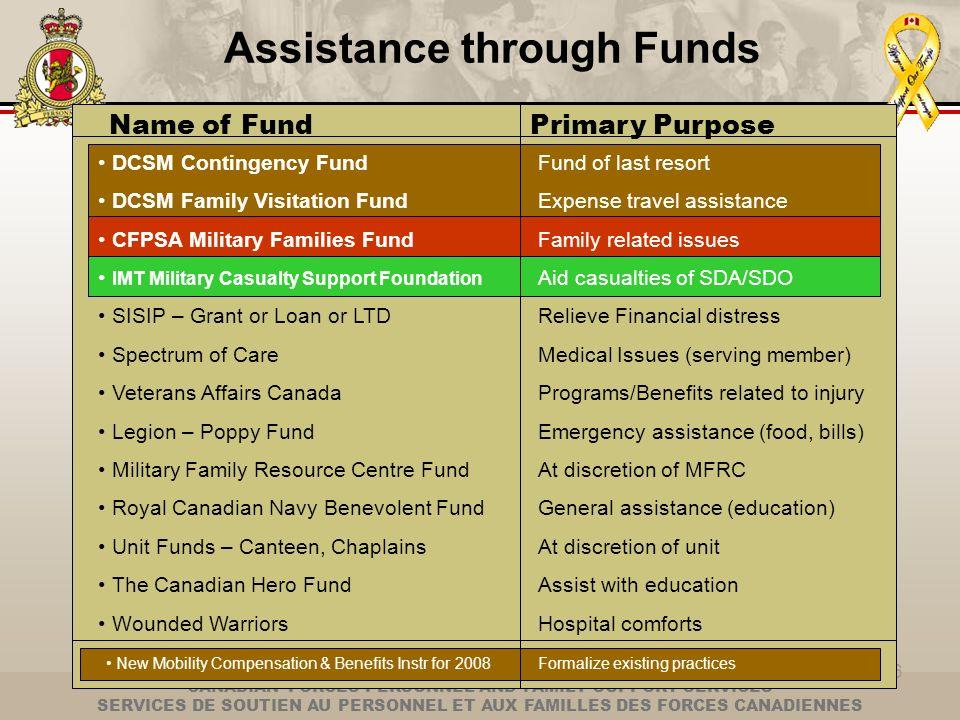 CANADIAN FORCES PERSONNEL AND FAMILY SUPPORT SERVICES SERVICES DE SOUTIEN AU PERSONNEL ET AUX FAMILLES DES FORCES CANADIENNES 16 Assistance through Fu