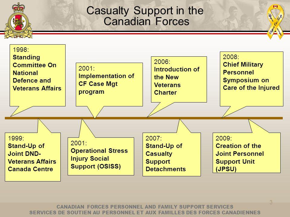 CANADIAN FORCES PERSONNEL AND FAMILY SUPPORT SERVICES SERVICES DE SOUTIEN AU PERSONNEL ET AUX FAMILLES DES FORCES CANADIENNES 3 1998: Standing Committ