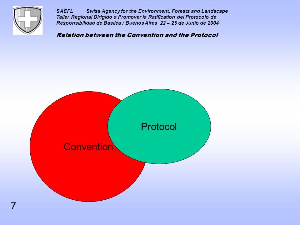 SAEFLSwiss Agency for the Environment, Forests and Landscape Taller Regional Dirigido a Promover la Ratification del Protocolo de Responsibilidad de Basilea / Buenos Aires 22 – 25 de Junio de 2004 Relation between the Convention and the Protocol Convention Protocol 7