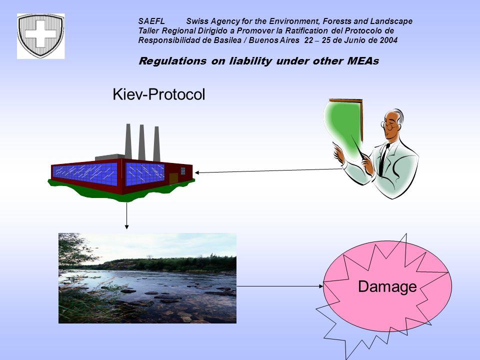 SAEFLSwiss Agency for the Environment, Forests and Landscape Taller Regional Dirigido a Promover la Ratification del Protocolo de Responsibilidad de B