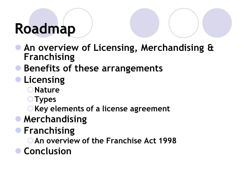 Roadmap An overview of Licensing, Merchandising & Franchising Benefits of these arrangements Licensing Nature Types Key elements of a license agreemen