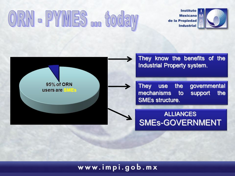 They use the governmental mechanisms to support the SMEs structure.
