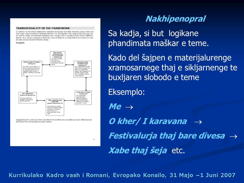 Kurrikulako Kadro vash i Romani, Evropako Konsilo, 31 Majo 1 Juni 2007 Nakhipenopral Sa kadja, si but logikane phandimata maškar e teme.