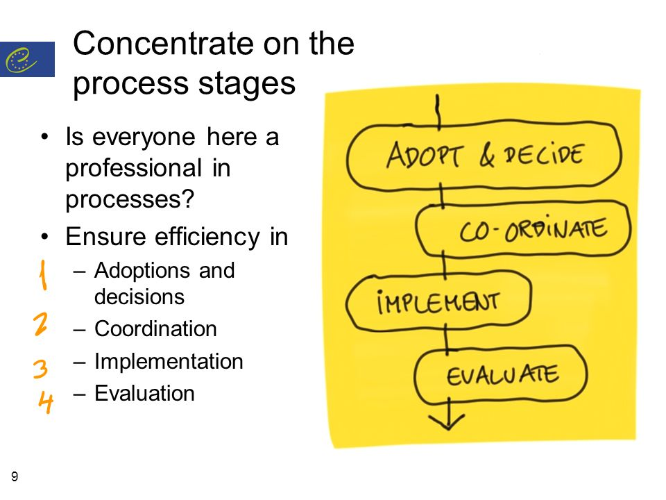 9 Concentrate on the process stages Is everyone here a professional in processes? Ensure efficiency in –Adoptions and decisions –Coordination –Impleme