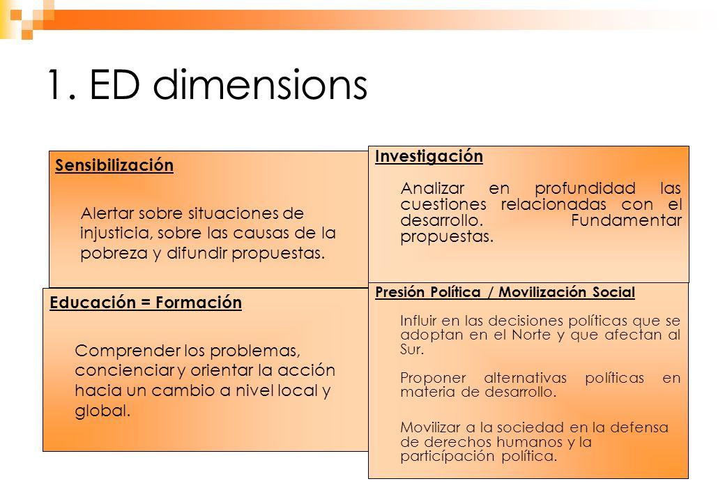 1. ED dimensions Sensibilización Alertar sobre situaciones de injusticia, sobre las causas de la pobreza y difundir propuestas. Investigación Analizar