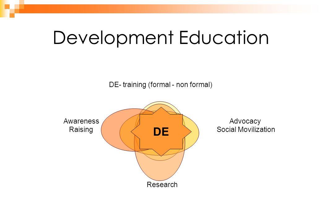 Development Education DE- training (formal - non formal) Advocacy Social Movilization Research Awareness Raising DE