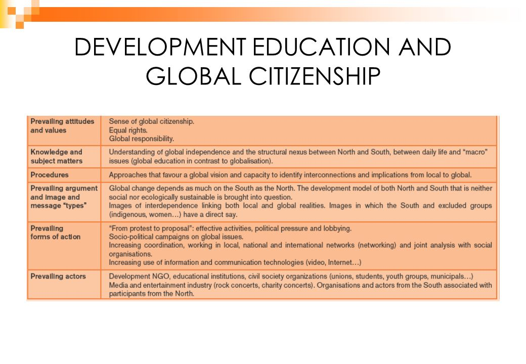 DEVELOPMENT EDUCATION AND GLOBAL CITIZENSHIP