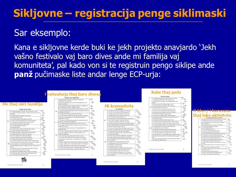 Sikljovne – registracija penge siklimaski Sar eksemplo: Kana e sikljovne kerde buki ke jekh projekto anavjardo Jekh vašno festivalo vaj baro dives and