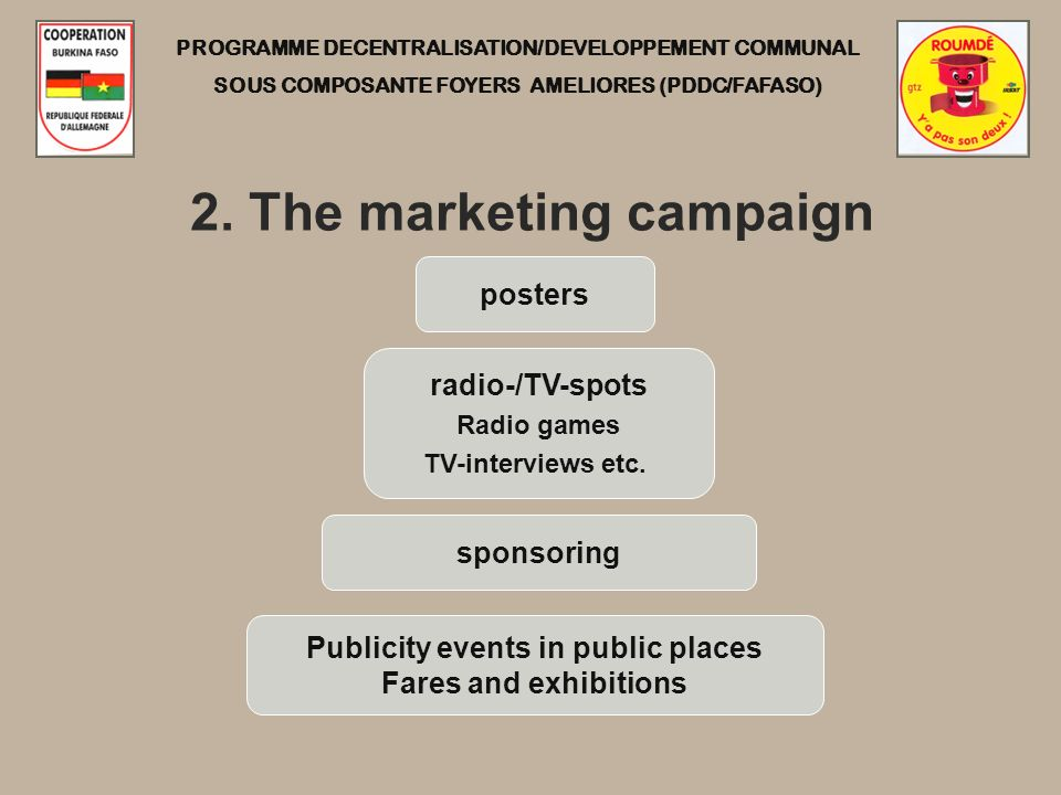 PROGRAMME DECENTRALISATION/DEVELOPPEMENT COMMUNAL SOUS COMPOSANTE FOYERS AMELIORES (PDDC/FAFASO) 2. The marketing campaign posters radio-/TV-spots Rad