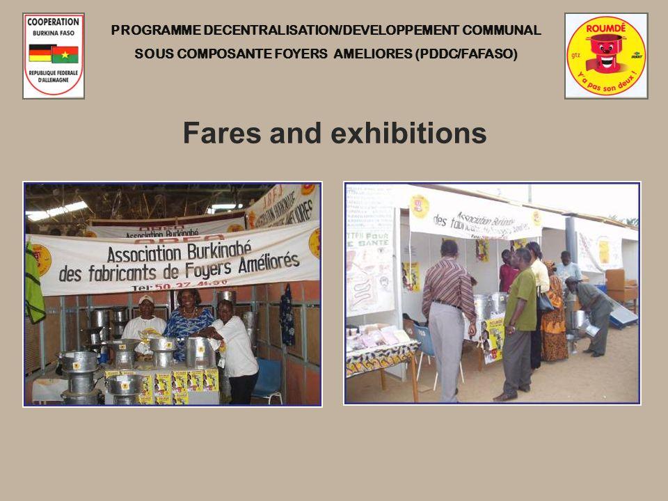 PROGRAMME DECENTRALISATION/DEVELOPPEMENT COMMUNAL SOUS COMPOSANTE FOYERS AMELIORES (PDDC/FAFASO) Fares and exhibitions