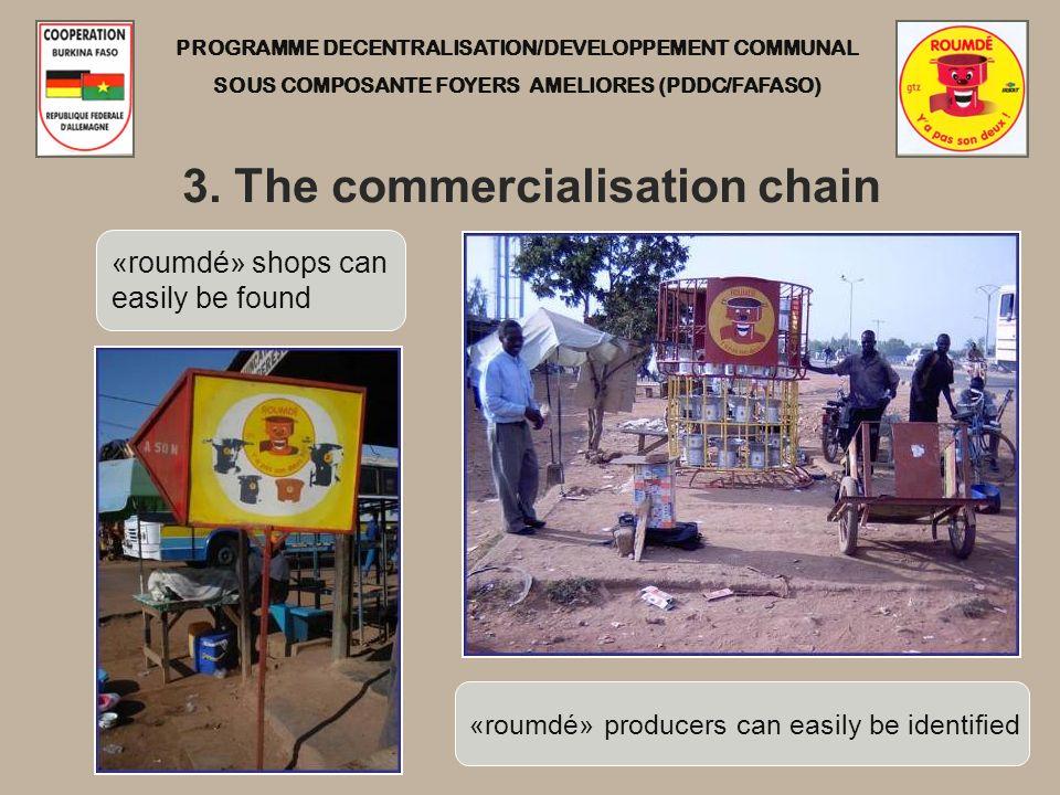 PROGRAMME DECENTRALISATION/DEVELOPPEMENT COMMUNAL SOUS COMPOSANTE FOYERS AMELIORES (PDDC/FAFASO) 3.