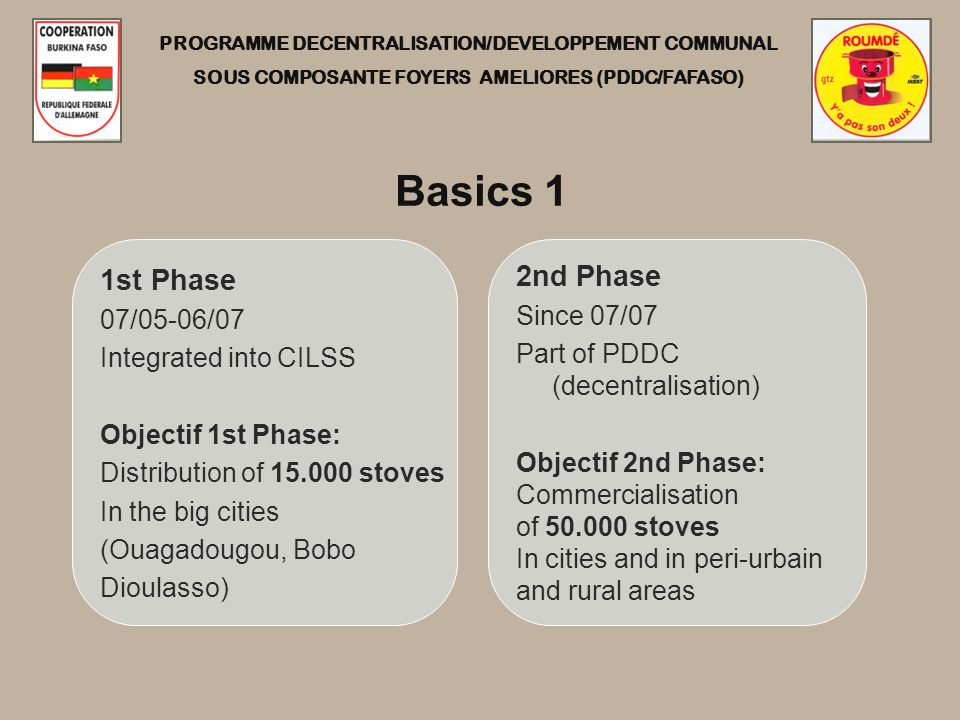 PROGRAMME DECENTRALISATION/DEVELOPPEMENT COMMUNAL SOUS COMPOSANTE FOYERS AMELIORES (PDDC/FAFASO) Basics 1 1st Phase 07/05-06/07 Integrated into CILSS Objectif 1st Phase: Distribution of 15.000 stoves In the big cities (Ouagadougou, Bobo Dioulasso) 2nd Phase Since 07/07 Part of PDDC (decentralisation) Objectif 2nd Phase: Commercialisation of 50.000 stoves In cities and in peri-urbain and rural areas