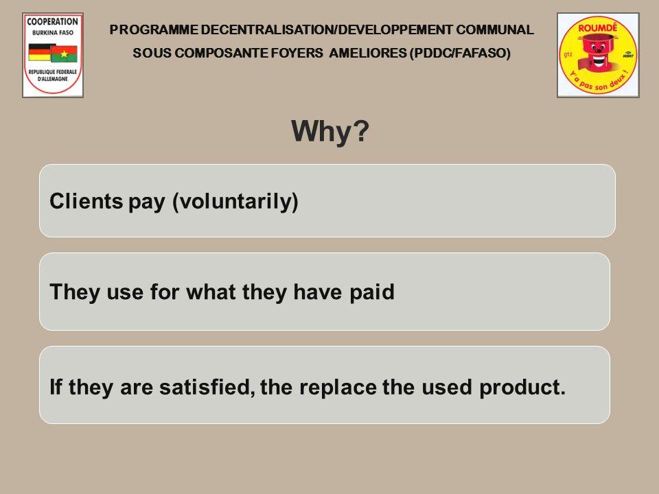 PROGRAMME DECENTRALISATION/DEVELOPPEMENT COMMUNAL SOUS COMPOSANTE FOYERS AMELIORES (PDDC/FAFASO) Why.