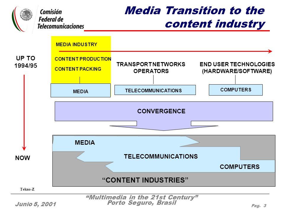 Multimedia in the 21st Century Porto Seguro, Brasil Junio 5, 2001 Pag. 3 Media Transition to the content industry MEDIA INDUSTRY CONTENT PRODUCTION CO