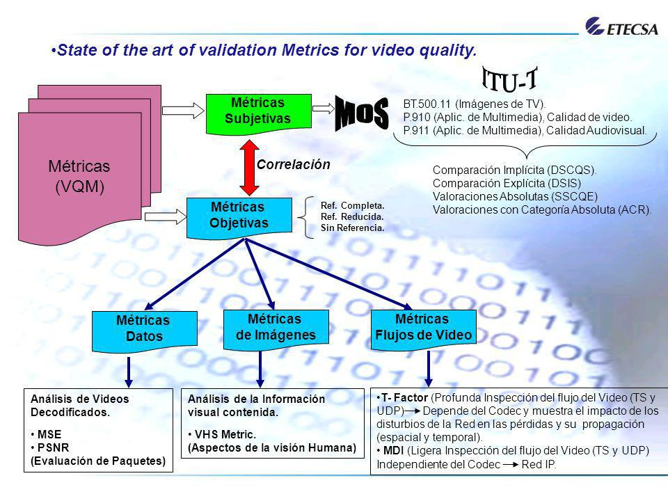 State of the art of validation Metrics for video quality. Métricas (VQM) Métricas Subjetivas BT.500.11 (Imágenes de TV). P.910 (Aplic. de Multimedia),