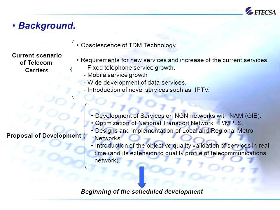 Background. Current scenario of Telecom Carriers Obsolescence of TDM Technology. Requirements for new services and increase of the current services. -
