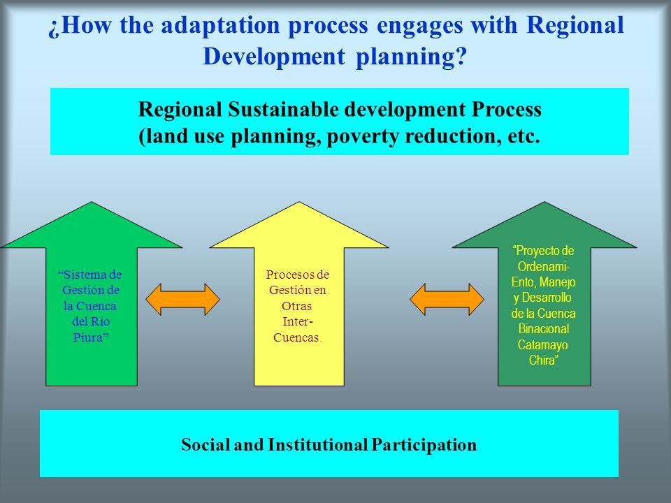 VISION: In 2015, the urban and rural population en Piura´s river basin, their cities, activities and institutions has been adapted and are less vulnerable to CC effects and climate variability, contributing to the sustainability of the regional development process.