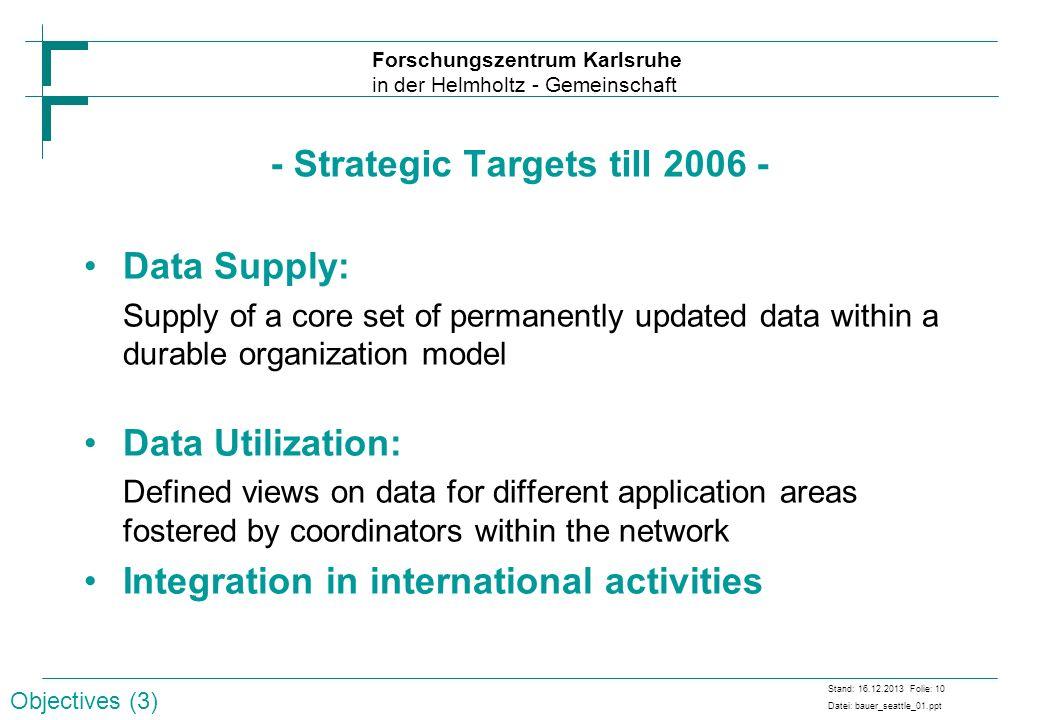 Forschungszentrum Karlsruhe in der Helmholtz - Gemeinschaft Stand: 16.12.2013 Folie: 10 Datei: bauer_seattle_01.ppt - Strategic Targets till 2006 - Da