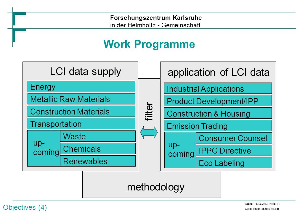 Forschungszentrum Karlsruhe in der Helmholtz - Gemeinschaft Stand: 16.12.2013 Folie: 11 Datei: bauer_seattle_01.ppt filter LCI data supply Energy Meta