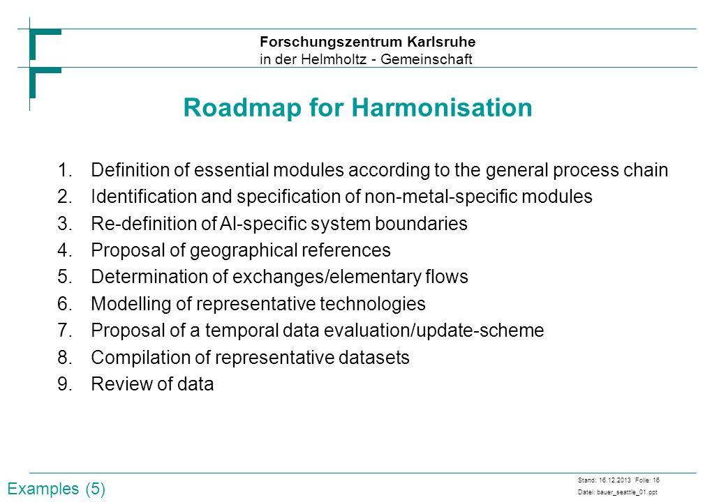 Forschungszentrum Karlsruhe in der Helmholtz - Gemeinschaft Stand: 16.12.2013 Folie: 16 Datei: bauer_seattle_01.ppt 1.Definition of essential modules