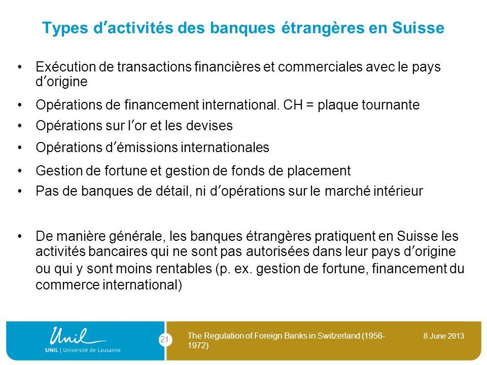 8 June 2013 The Regulation of Foreign Banks in Switzerland (1956- 1972) 21 Types dactivités des banques étrangères en Suisse Exécution de transactions